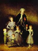 The Family of the Duke of Osuna., Francisco Jose de Goya