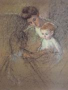 Study of Mother and kid